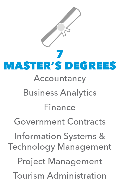 7 Master's Degrees